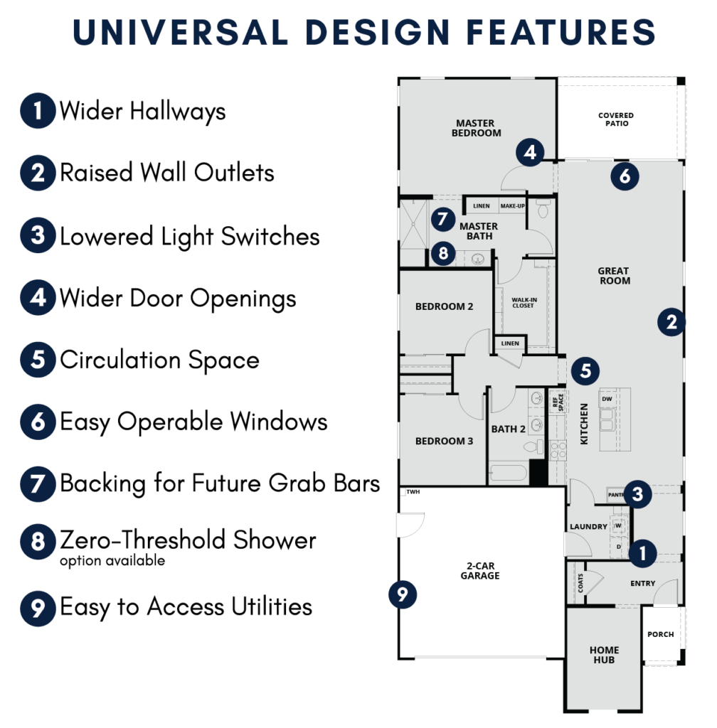 Universal Design Features offered at Mills Station at Cresleigh Ranch